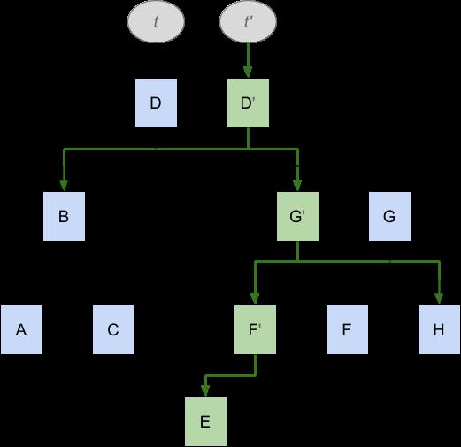 b_tree_2.png