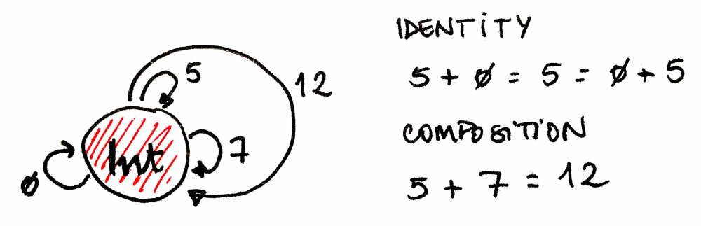 category-theory-9.png