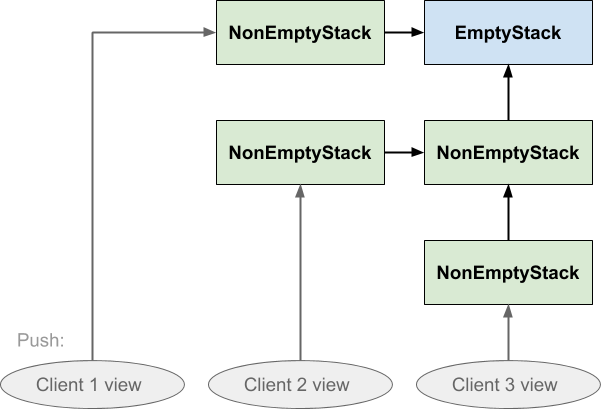 functional_stack_6.png
