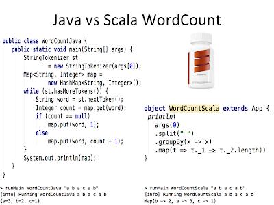 Java vs Scala Code.png