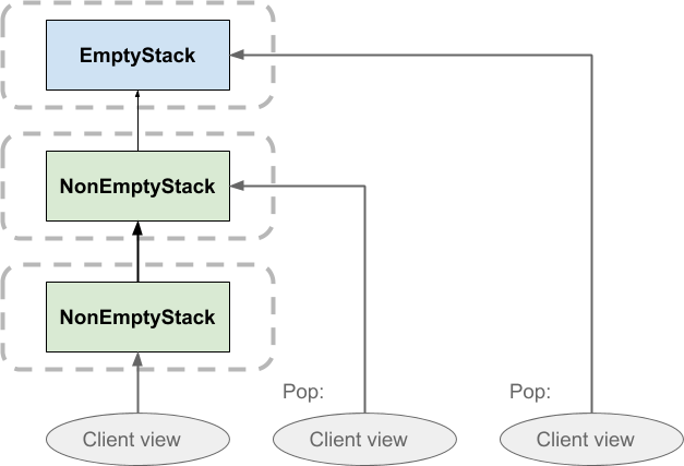 functional_stack_2.png