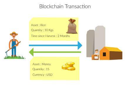 Agri-Supply-Chain-Transaction4.jpg