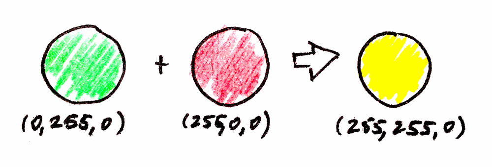 category-theory-10.png