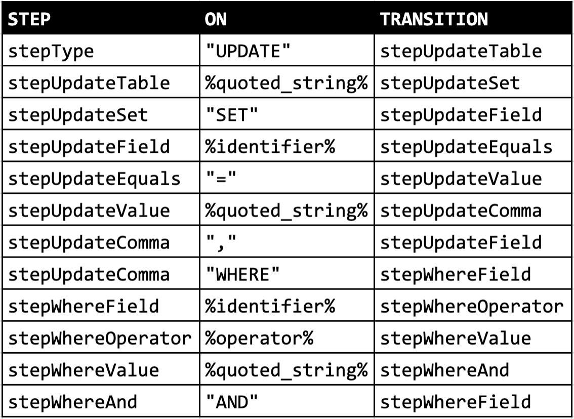 sql_parser_table.png