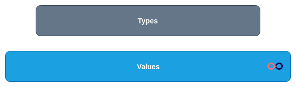 types and values scope.png