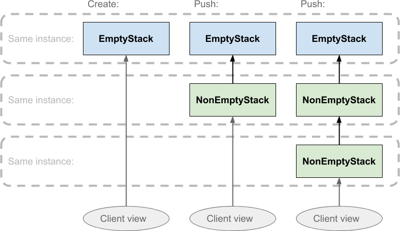 functional_stack_1.png