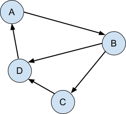 directed_graph.png